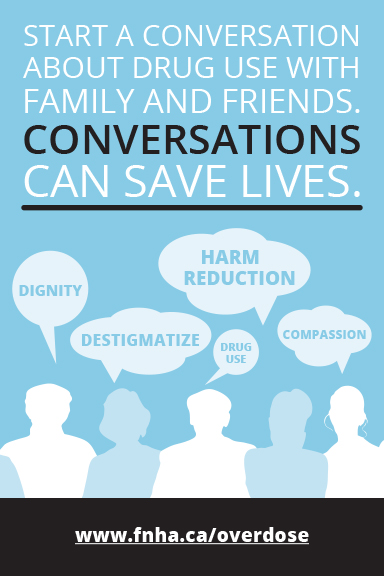 FNHA-Conversations-Can-Save-Lives-Card.jpg