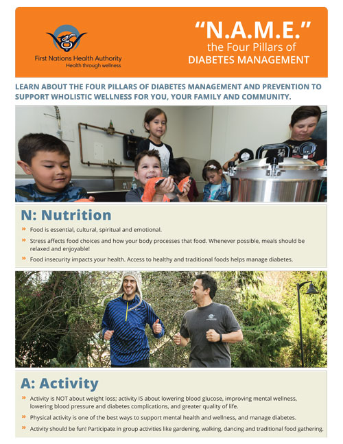 FNHA-Name-the-Four-Pillars-of-Diabetes-Management.jpg
