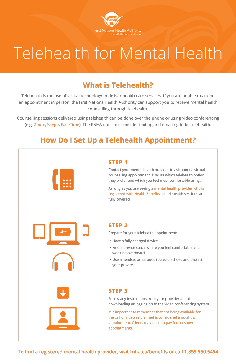 FNHA-Telehealth-for-Mental-Health-Poster.jpg
