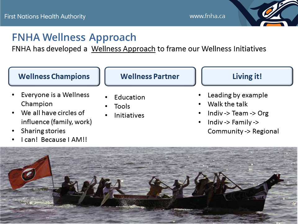 Wellness And The First Nations Health Authority