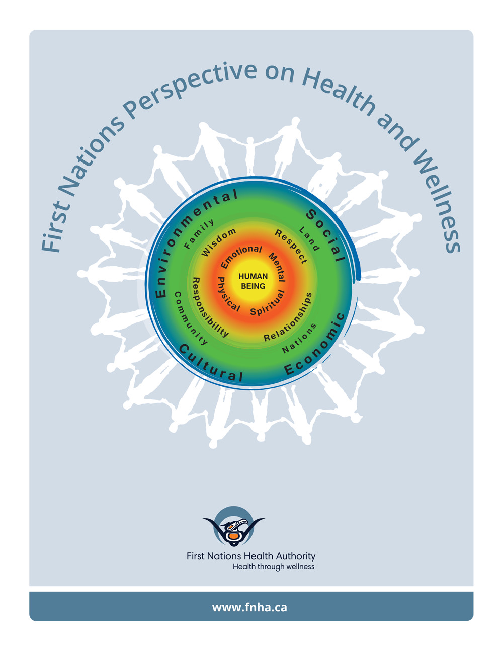 FNHA-First-Nations-Perspective-On-Health-And-Wellness.jpg
