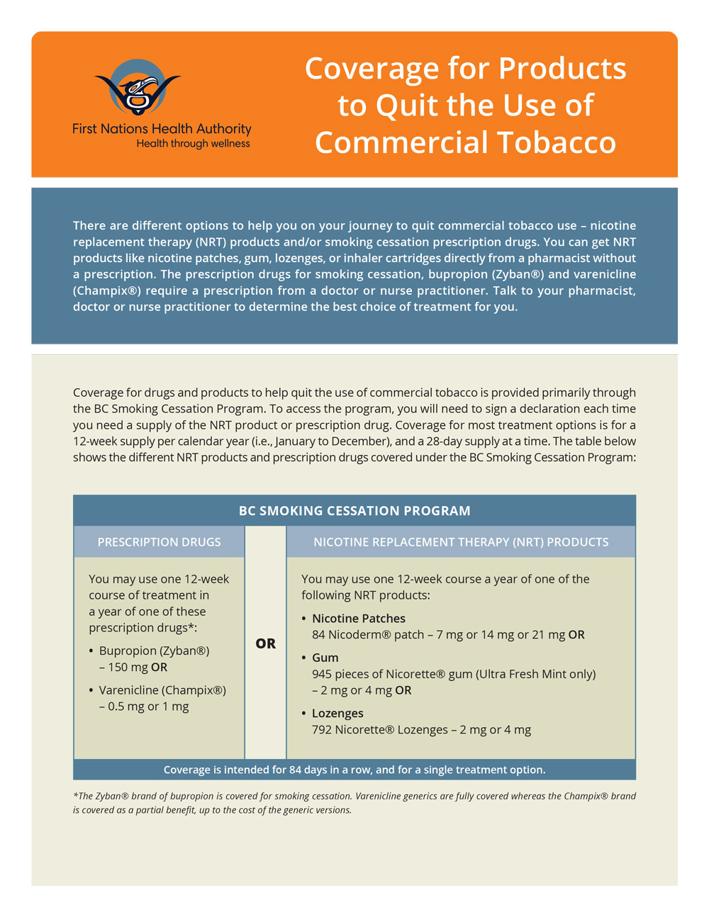 FNHA-Quitting-Tobacco-Product-Info-Sheet.jpg