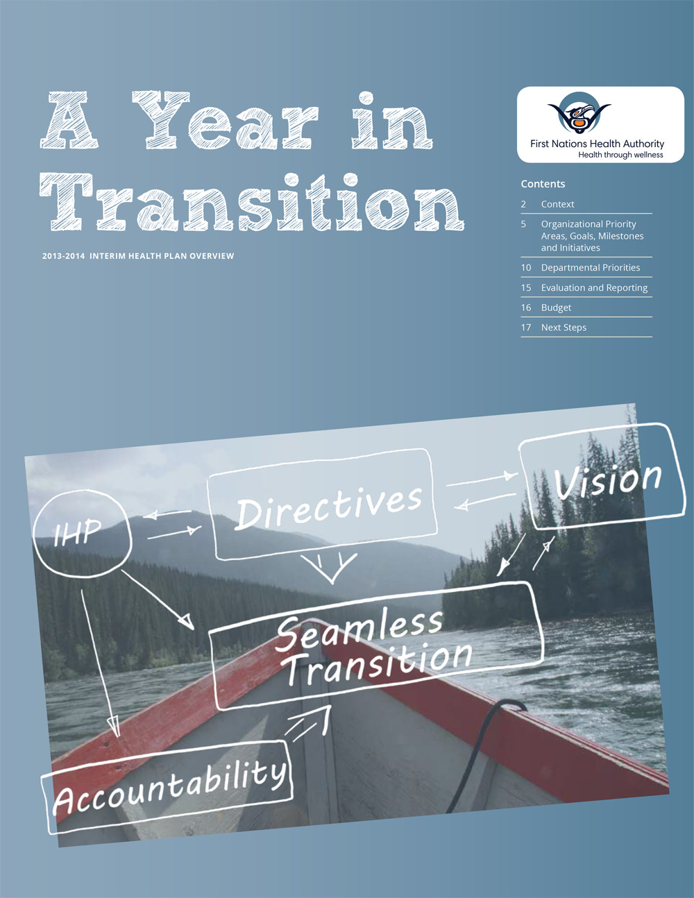 A-Year-In-Transition-2013-2014-IHPOverview.jpg